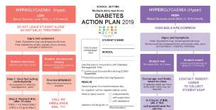 Image of school action plan