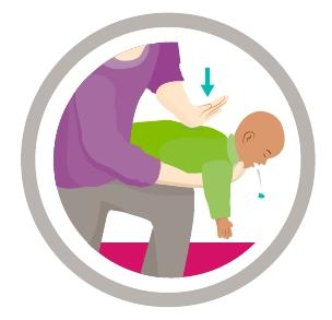 Diagram showing holding baby down lengthwise on knee, supporting the head by holding the jaw, giving a back slap.