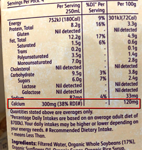 Nutrition label with calcium highlighted