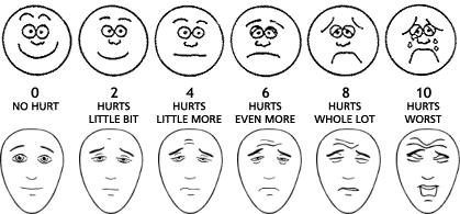 Drawing illustrating the different faces of pain